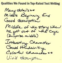 Characteristics of essay lotus in bengali